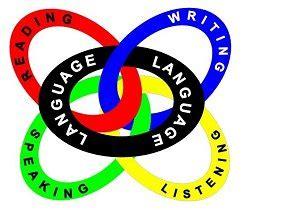 How to Analyze a Literary Passage: A Step-by - Studycom